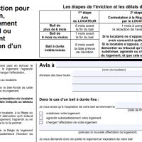 Avis de Travaux Majeurs, Reprise,  Éviction ou Départ Volontaire d'un Logement